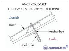 152 Sheet roof anchor bolts